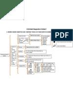 actividad unidad l mapa conceptual-preguntas
