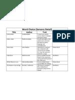 book list - sensory detail