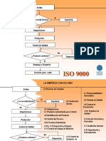Iso_9000