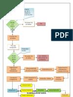 Tarea Diagrama EPI