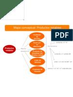 Mapa Conceptual Producto Notables