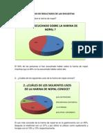 ANÁLISIS DE RESULTADOS DE LAS ENCUESTAS.docx