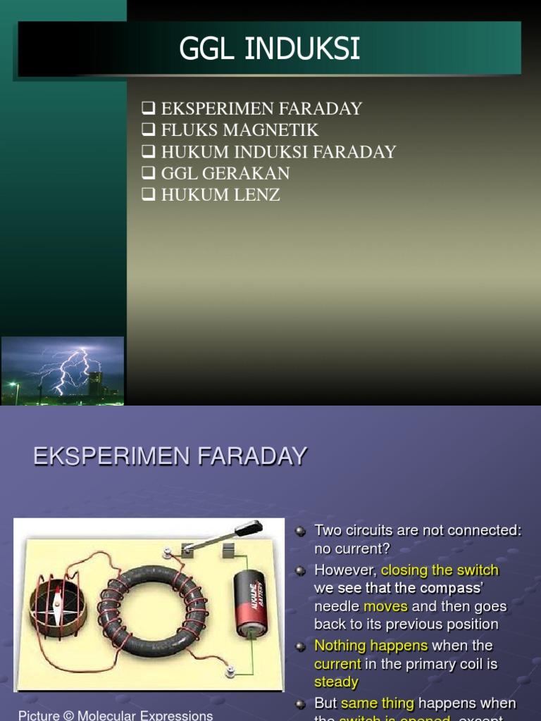 Ppt faraday's law powerpoint presentation id:327517.