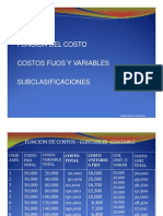 COSTOSIND-Costos FijosyVariables Becerra