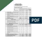 Presupuestos Camu Norte (Oficial)