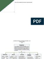 Map Finanzas