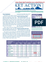 March 2013 Market Action Report for Portland Metro Oregon Home Value