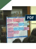 Perfil de Proyecto Final_asociacion MOSOQ WAYRAKUNA