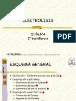 Electrolisis Jano