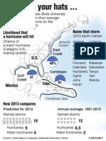 2013 hurricane forecast