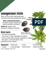 Dangerous ricin