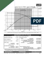 04-Pump Curves 400 Series