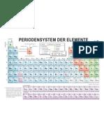 periodensystem der elemente.pdf