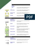 Enterprise Integration Architectural Patterns Catalog Overview