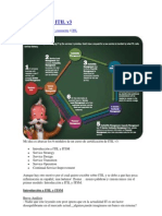 Introducción a ITIL v3
