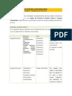 ACTIVIDADES COMPLEMENTARIAS 2222