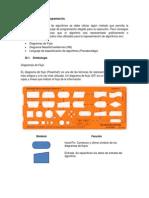 Fundamentos de Programacion Unidad 3