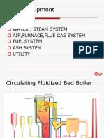 Boiler Equipment