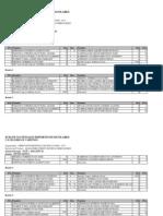 CategoriaB-Varones Emparejamientos Resultados