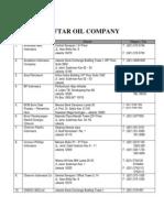 Daftar Oil Company Alamat
