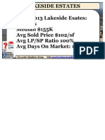 Livingston Louisiana Lakeside Estates Subdivision Home Prices Study 2013