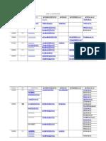 国家级工业园区名单