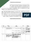 黑山县交通局交通行政处罚自由裁量权指导标准制定说明