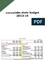 Karnataka State Budget 2013-14