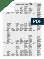 WebQuest Internet (Respuestas) - Respuestas de Formulario