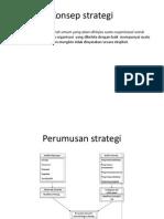 Konsep Strategi