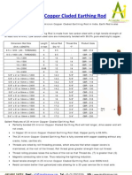 25 micron Copper Claded Earthing Rod.pdf