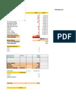 Buget Anual 2012