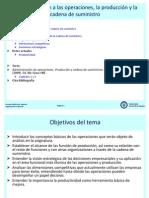OI_T1_Introduccion_Q1_1213