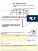 IGCSE Chemistry - Calculations