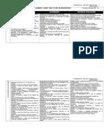 Unidades Didácticas Programación 4 años