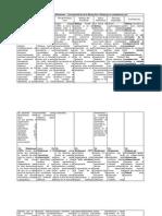Cuadro Comparativo de Elementos   y Características de la Educación A distancia  y Educación Tradicional