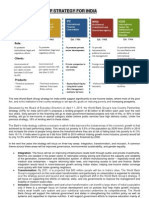 World Bank Group Strategy for India