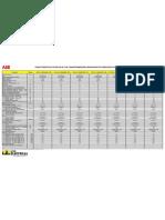 Caracteristicas Tecnicas de Los Transformadores Monofasicos Fabricados Por Abb