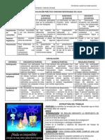 criterios de evaluación_ 7° básicos