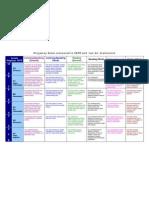 englishlevels_cando.pdf