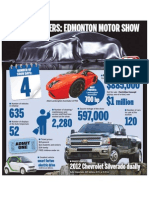 Edmonton Motor Show by the numbers