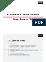 3D-activo_Vs_3D-pasivo