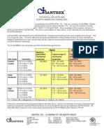 Gantrex Technical Bulletin 43