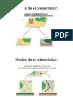 Modes_de_représentation.pdf
