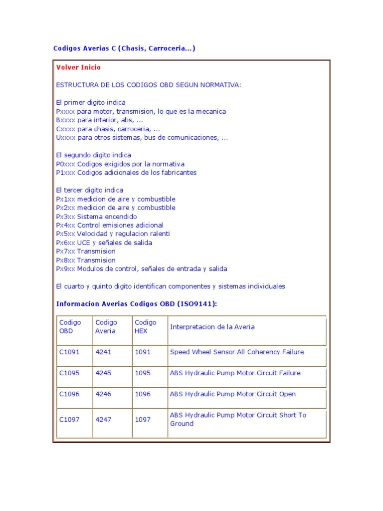 hyundai obd-2 ошибка u0002, u0004, u0019