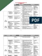 2013 - PJ Tahun 1 - Rancangan Pengajaran Tahunan