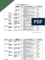 2013 - PJ Tahun 3 - Rancangan Pengajaran Tahunan