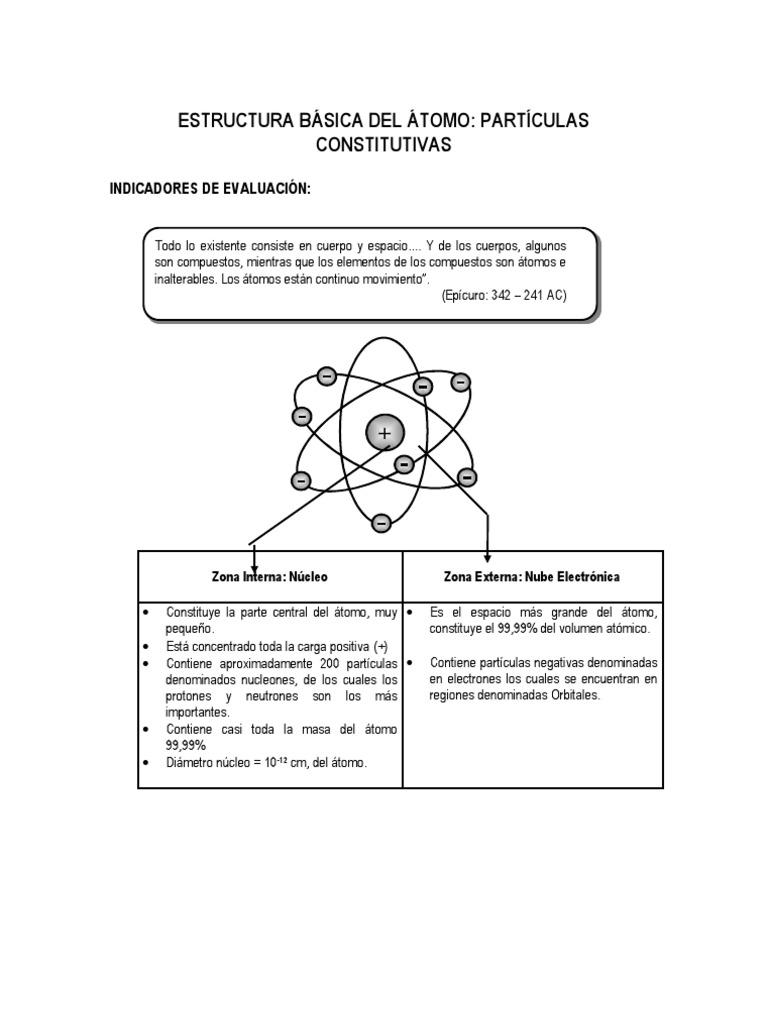 Estructura Básica Del átomo Docx