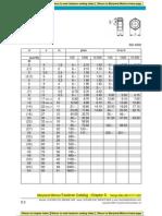 DIN 934-ISO 4032