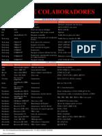 Dicas de defeitos .pdf